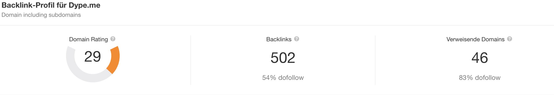 Backlinkprofil Dype