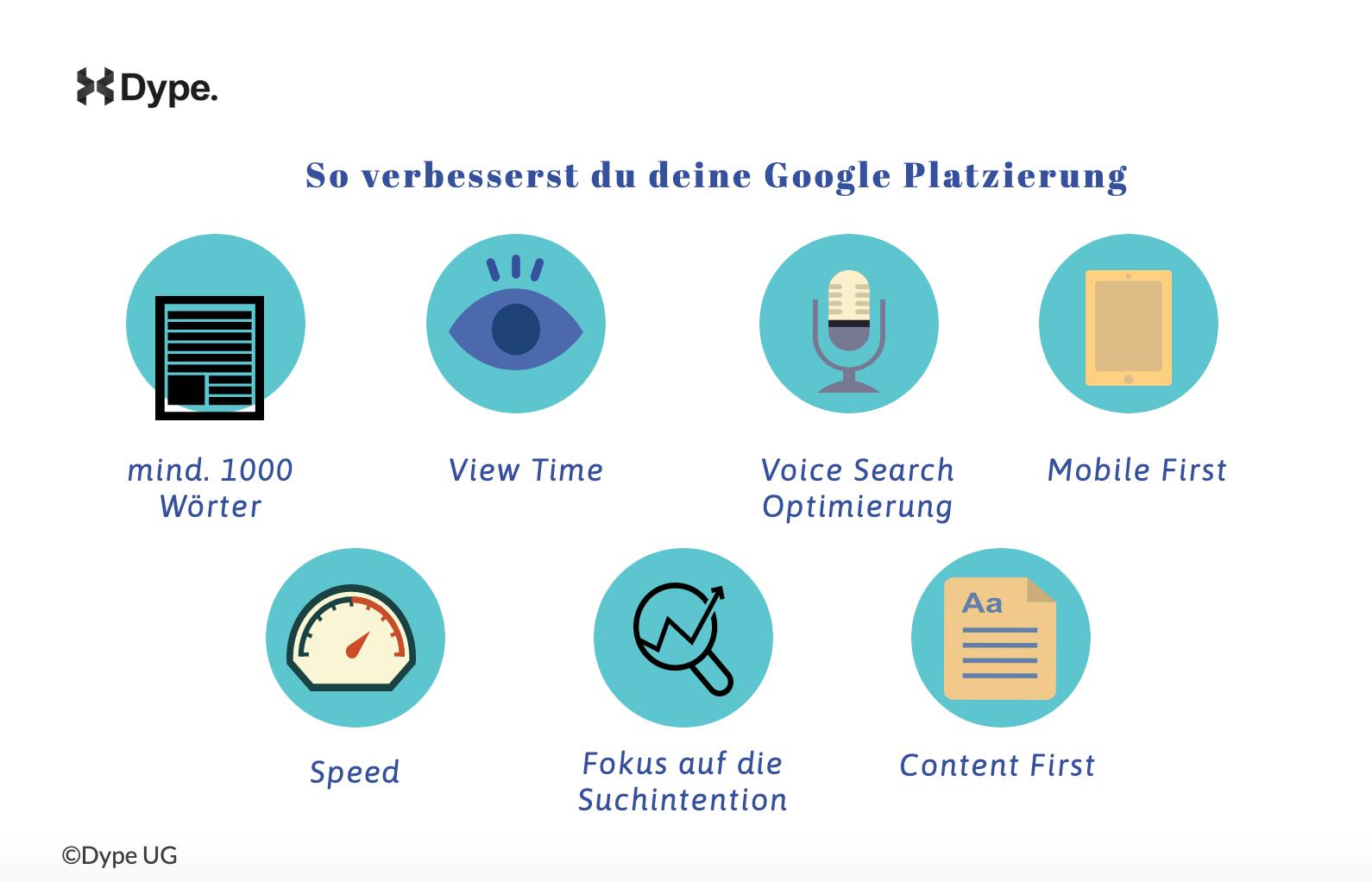 Google Platzierung verbessern