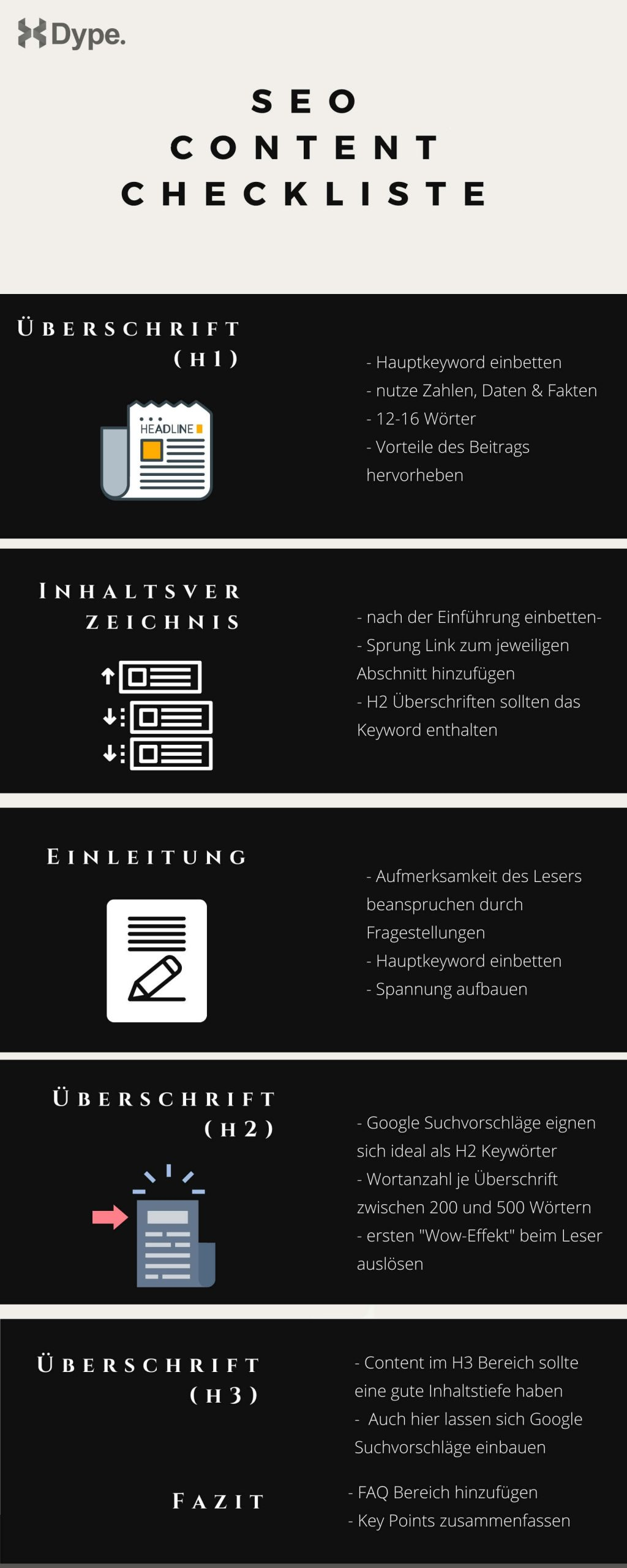 SEO Content Checkliste