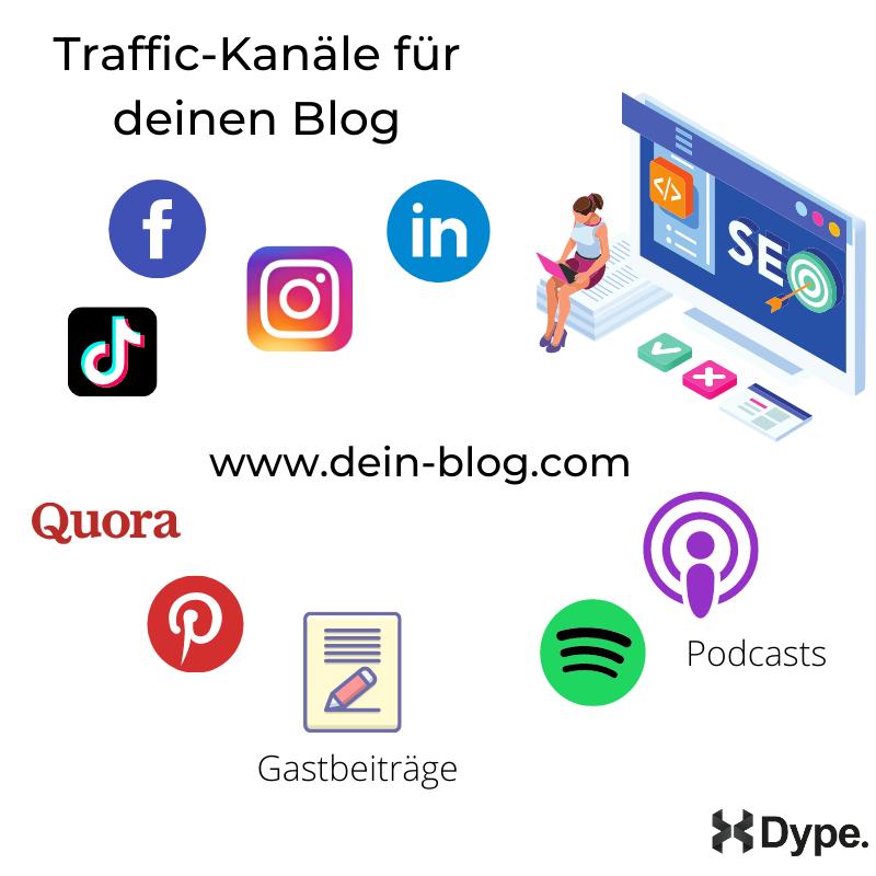 Blog Marketing - Traffic Chapelle